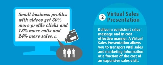 virtual-sales-presentation-video-recquixit