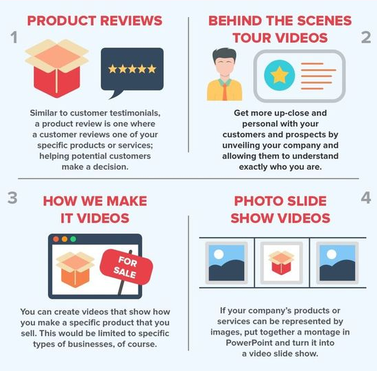 4-quick-video-ideas-for-business