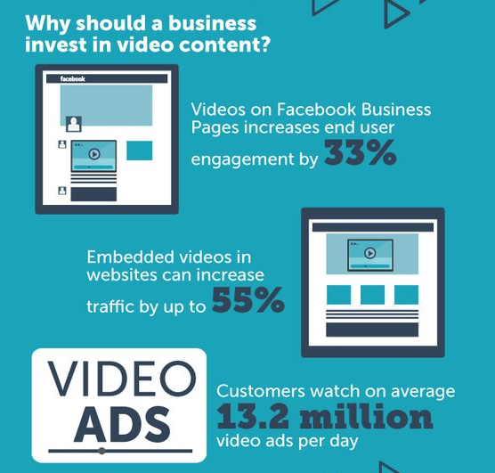 why-should-business-invest-in-video-content-recquixit-1