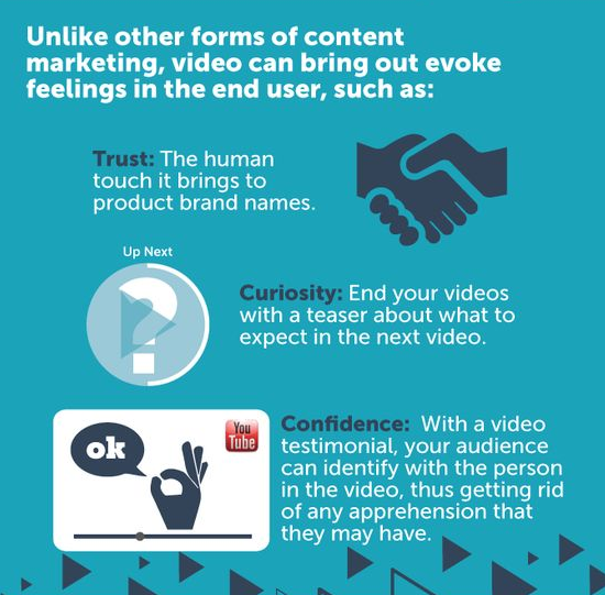 why-should-business-invest-in-video-content-recquixit-3