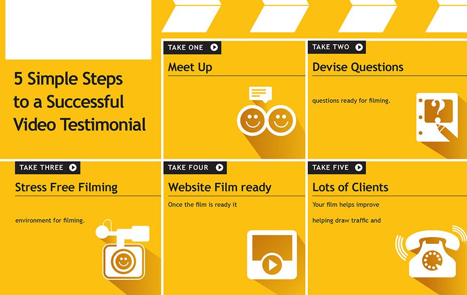 5-simple-steps-video-testimonial-recquixit-1