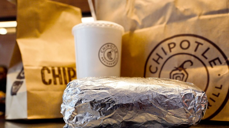 Secrets From Chipotle's Successful Video Marketing