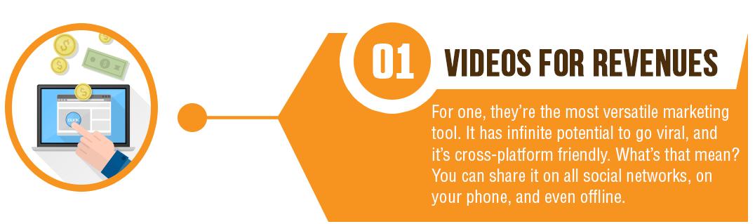 1_videos_for_revenue_recquixit